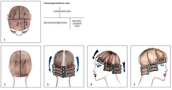А вот так выглядит деление волос на зоны и расположение коклюшек при частичной завивке