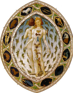 Астрология тела