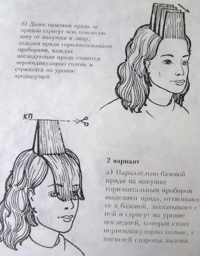 Стрижка лесенка на длинные волосы фото схемы