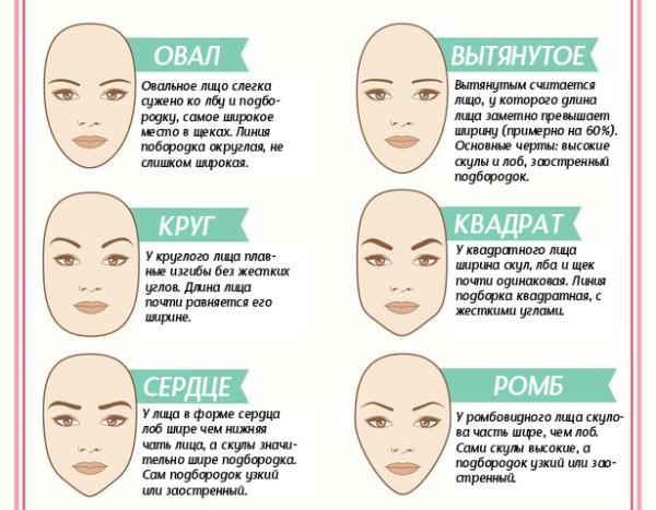 Форму бровей следует корректировать в зависимости от овала лица.