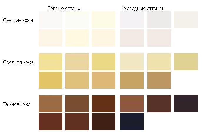 Как сделать цвет кожи лица светлым