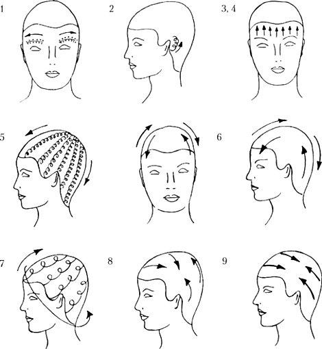Фото: схема массажа головы