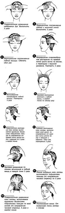 Фото-схема выполнения массажа