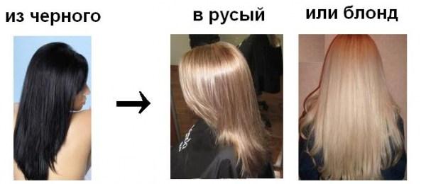 Осветлитель волос для темных