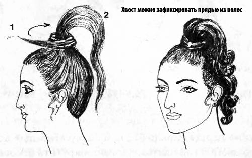 Как красиво и быстро собрать волосы можно каждой из нас, это приходит с навыком