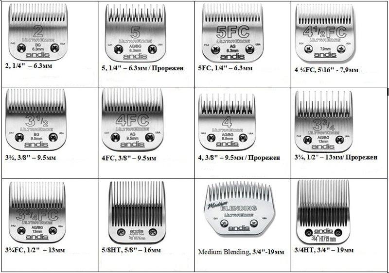 Настройка ножей на машинке для стрижки волос