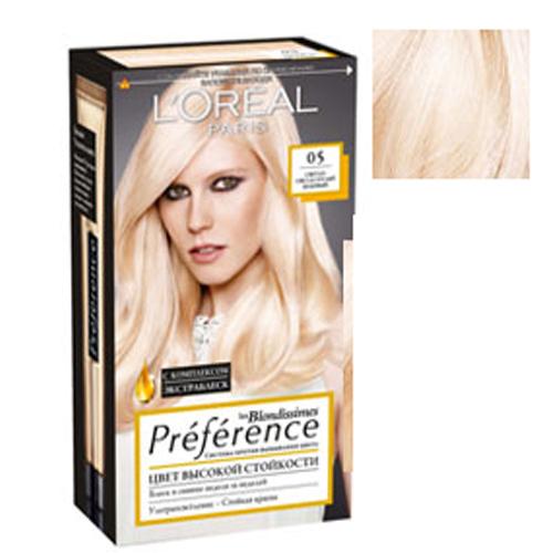 Лучшая краска для осветления темных волос