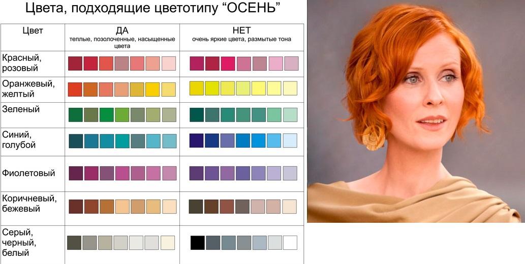 Какой цвет платья подходит к рыжим волосам
