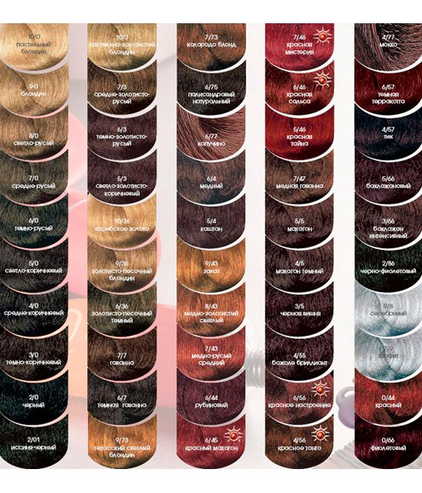 Краска гарньер олиа палитра фото