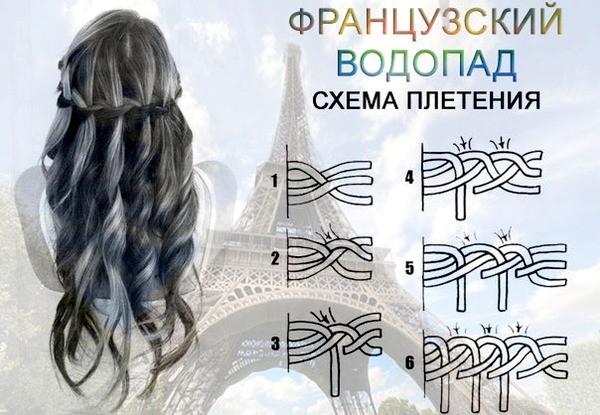 Очень хорошо эта прическа смотрится с волнистыми волосами или завитыми локонами. На приведенной ниже схеме ее исполнения видны все этапы и особенности плетения.