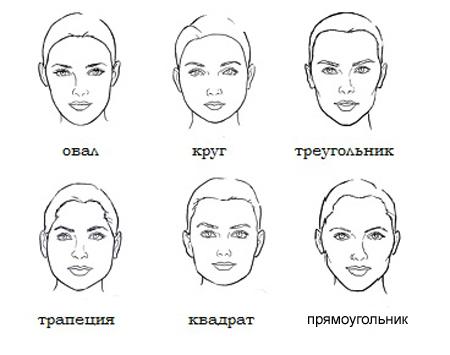 Определимся с формой лица по данным примерам.