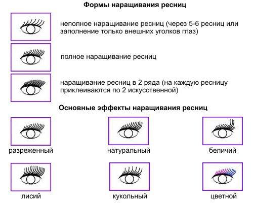 Основные варианты по форме и эффекту.