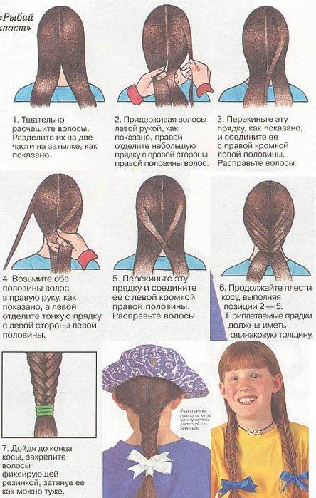Научиться плести косы для девочек