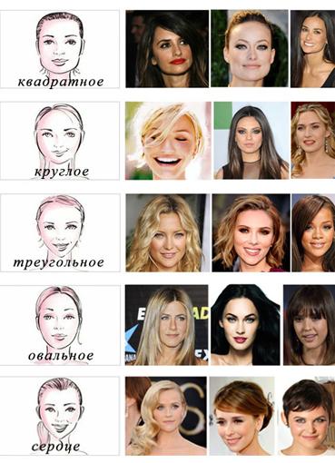 Короткие стрижки для разных типов лица