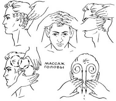 схемы выполнения массажа