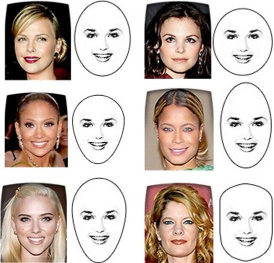 Примеры формы лица