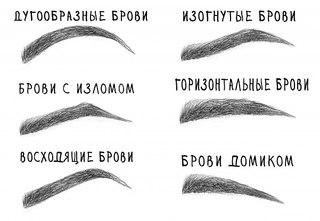 Различные варианты формы бровей