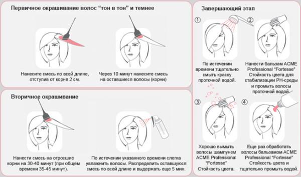 Схемы современного окрашивания волос 139