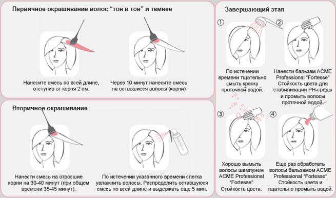 Окрашивание волос пошаговая инструкция