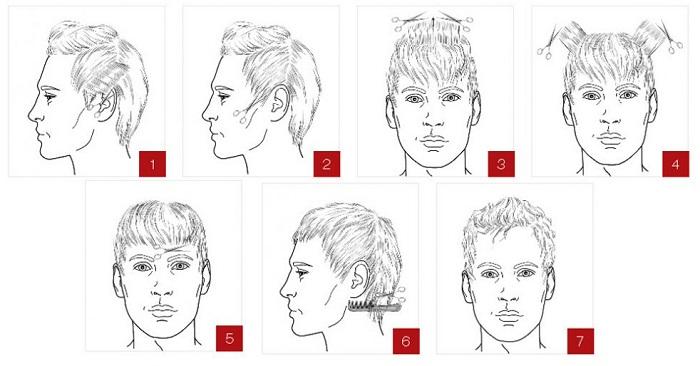 Описание схема мужская стрижка фото 70
