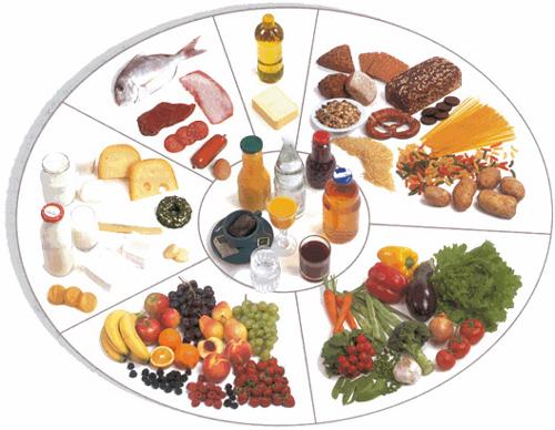 Сбалансированное питание - залог здоровой шевелюры