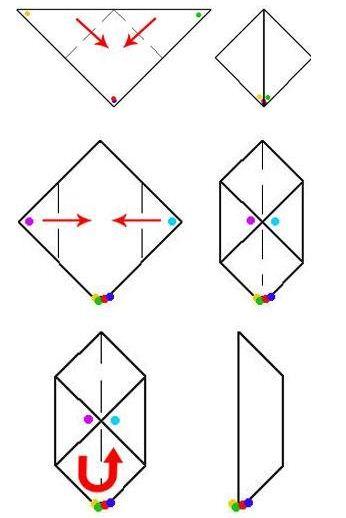 Схема изготовления круглого