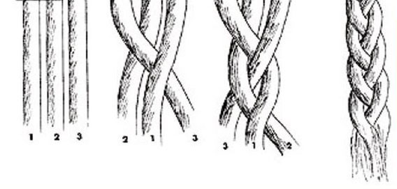 Схема плетения трехпрядной косы
