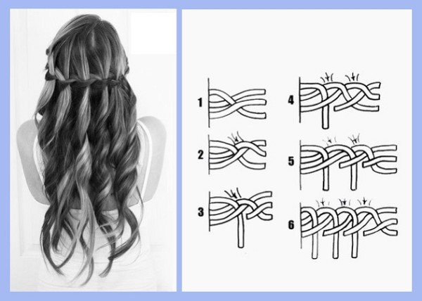 Схема плетения «водопада» из волос
