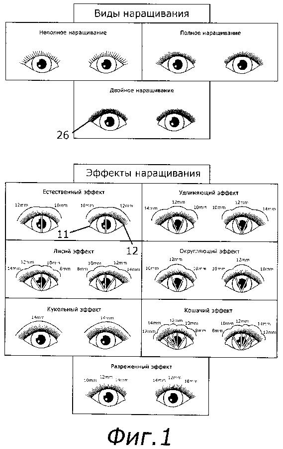 Схемы для наращивания ресниц