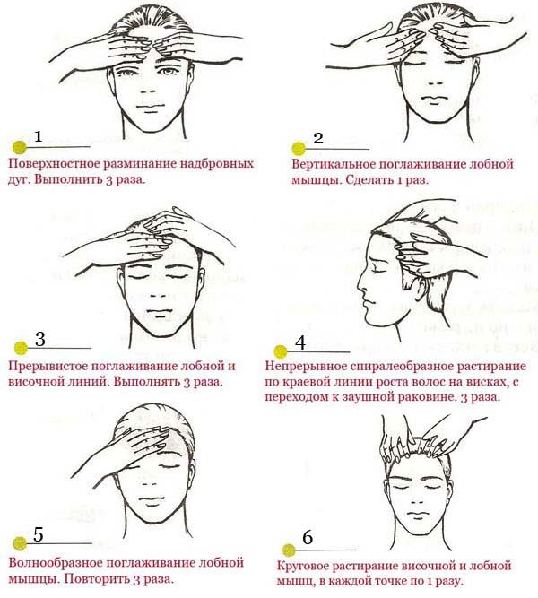 Схема правильного массажа