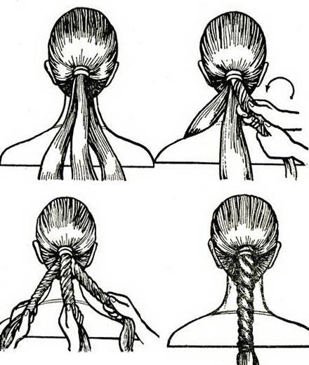 Жгуты плетение на волосах