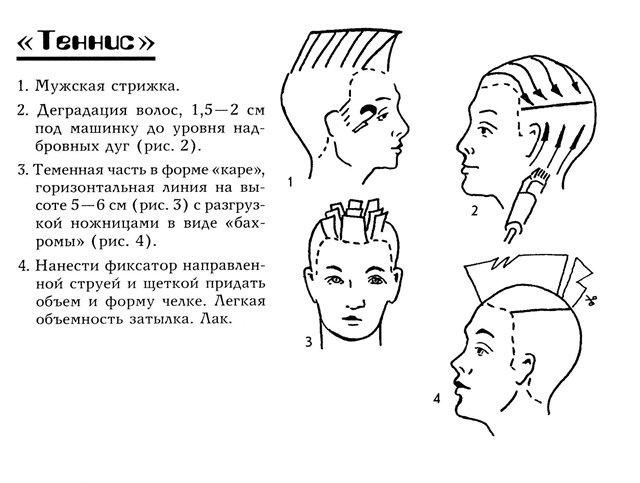 Инструкция Стрижки Машинкой