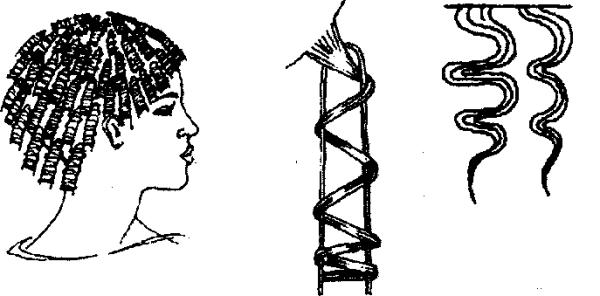 Схема завивки прядок на вертикальные бигуди.