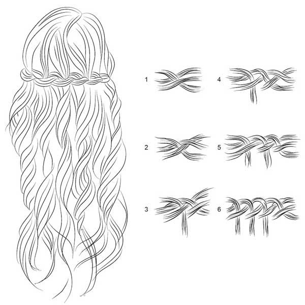 Схематичная инструкция косы «