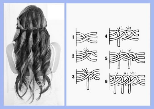 Струящиеся локоны в сочетании с плетением подойдут для создания романтичного и женственного образа лучше всего