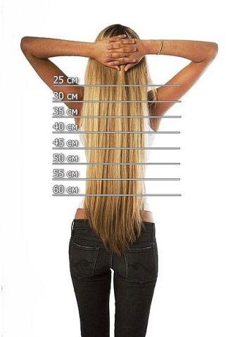 С какой скоростью растут волосы на голове у мужчин