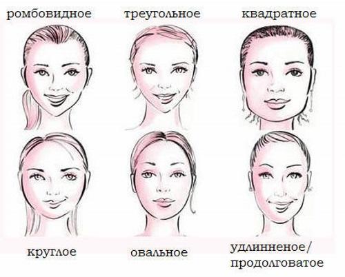 Как подобрать челку (39 фото) по форме лица правильно, тест - какая челочка мне подойдет, фото и видео
