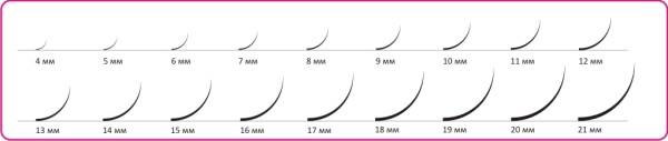 Волокна разнообразны по длине и качеству