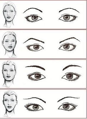 Выбираем форму бровей по типу лица