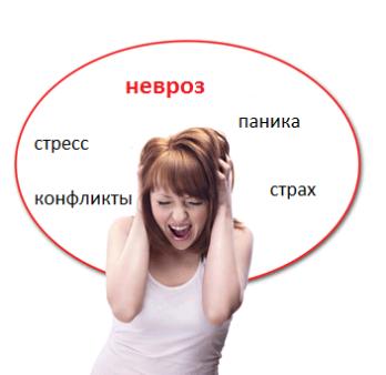 Частые причины физических недомоганий – стрессы и неврозы