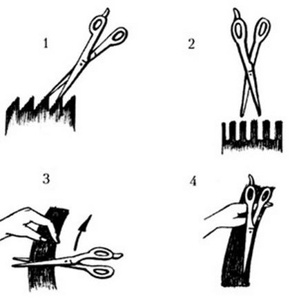 Эта процедура может производиться различными способами.