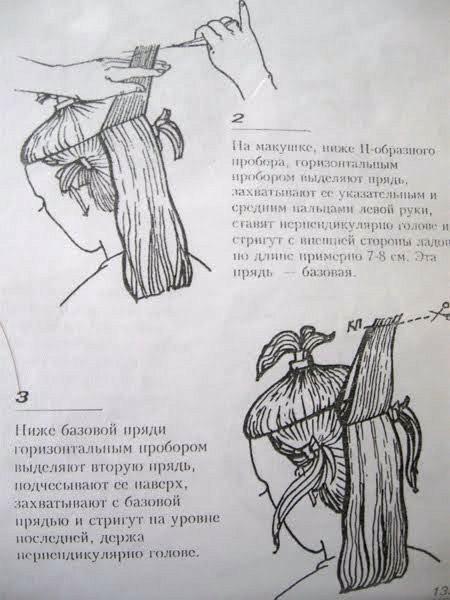 Женская стрижка каскад пошагово фото