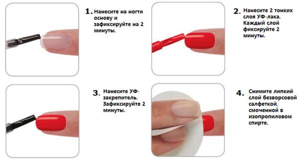 Фото-инструкция правильного нанесения гелевого покрытия