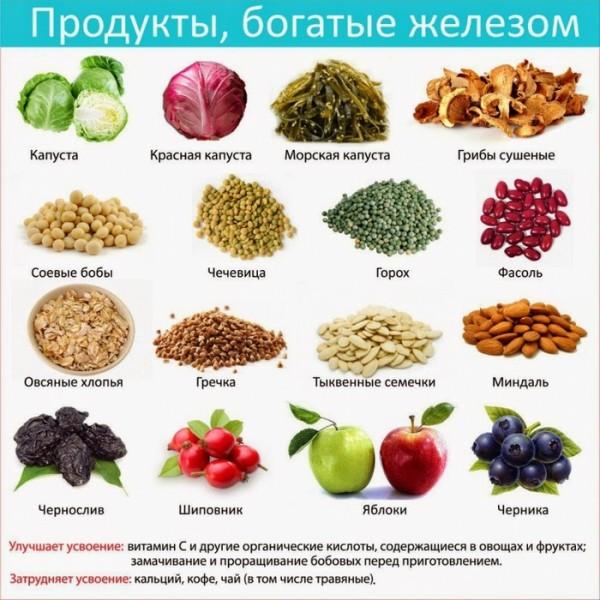 Фото продуктов, богатых железом
