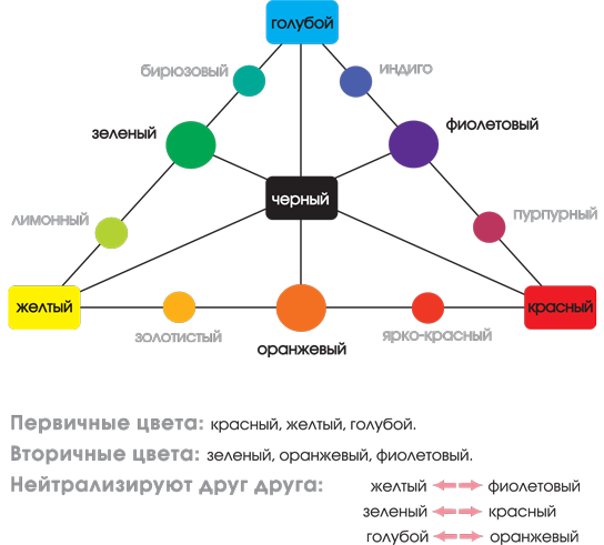 Фото-схема подбора микстона Acme-Professional