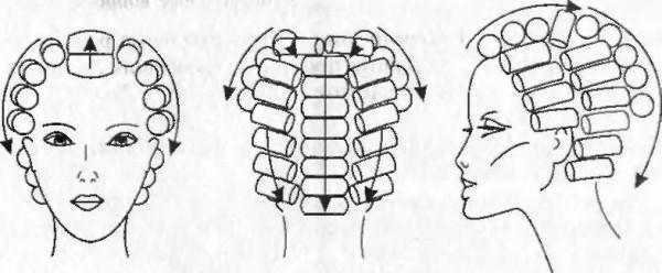 Фото-схема размещения бигуди