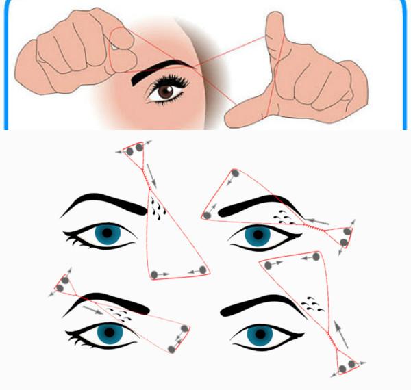 Инструкция по использованию нити для коррекции бровей