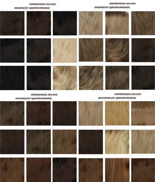 Инструкция по подбору цвета для покраски волос в зависимости от цветотипа