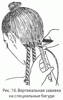 Коклюшки – самый трудоемкий метод завивки