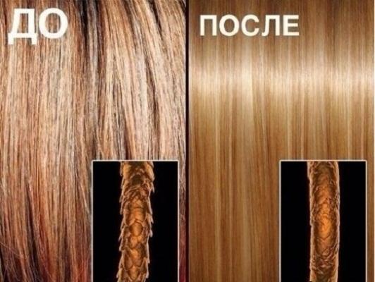 Коллаген буквально сглаживает поверхность волосков